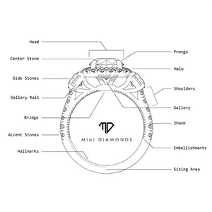 Mint Diamonds ring diagram