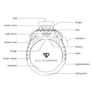 Mint Diamonds ring diagram