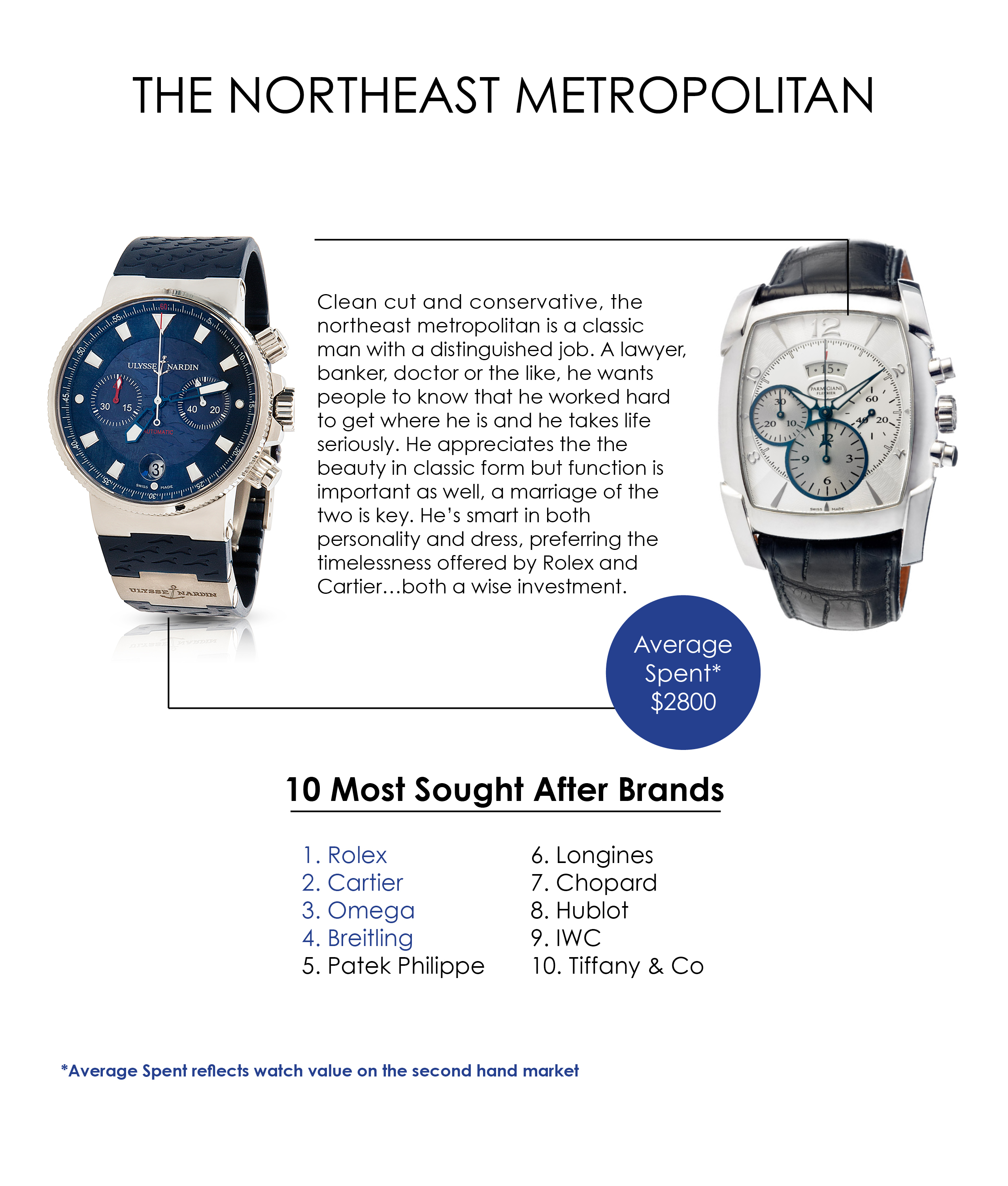 Northeast Metropolitan man watches