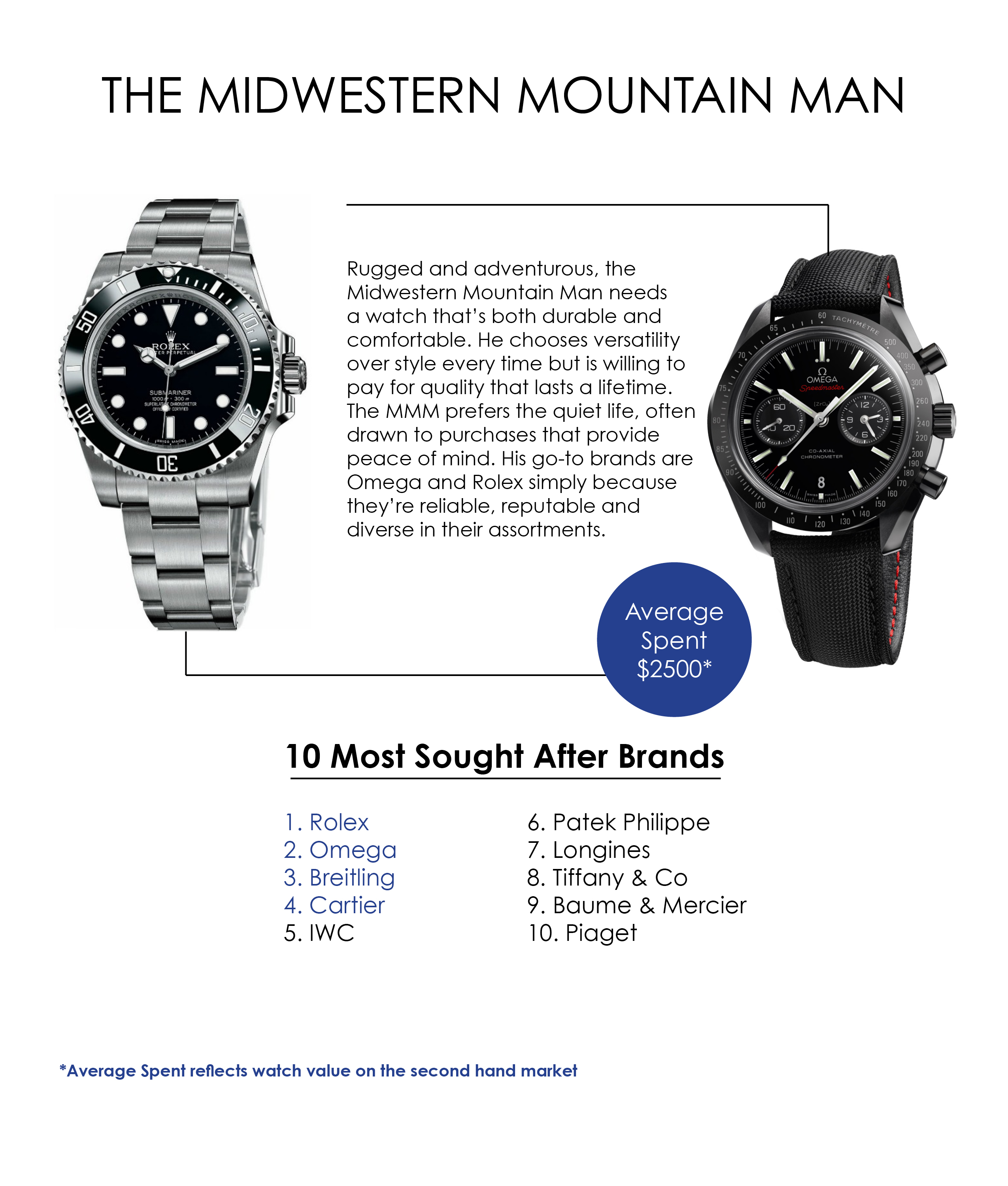 Midwestern Mountain Man watches