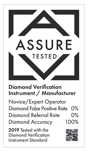Assure Tested