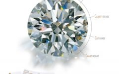 GIA Four Cs Diamond Ad Campaign