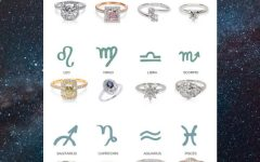 Engagement ring zodiac chart