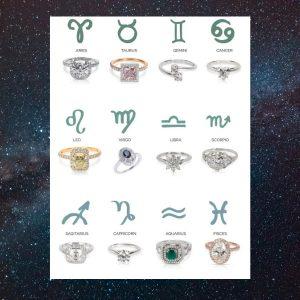Engagement ring zodiac chart
