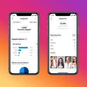 Instagram engagement metrics