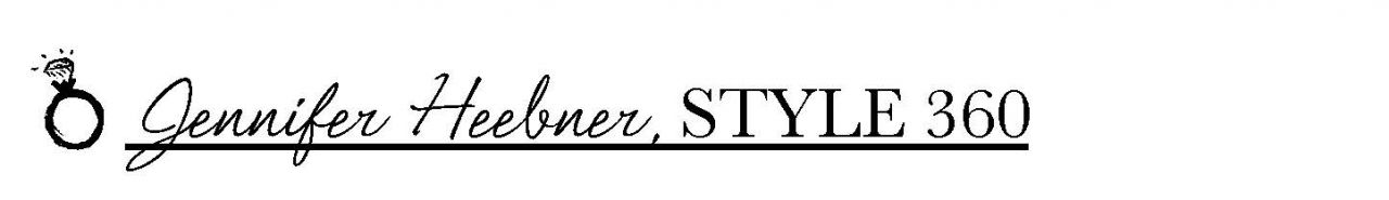 Style 360 holiday wishlist header